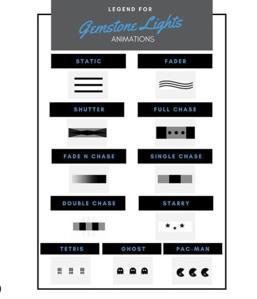 Gemstone Lights Pattern Names